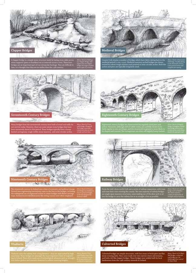 Bridges Leaflet page